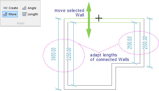 Adapt wall lengths