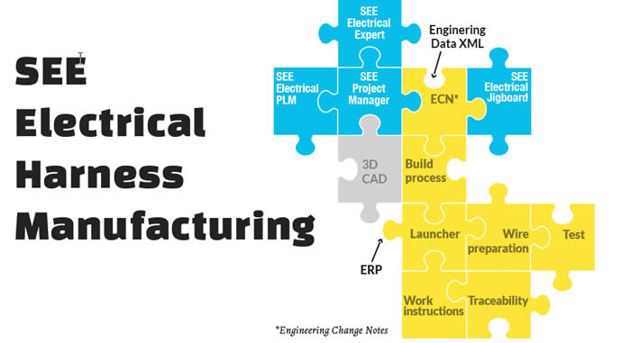 see electrical harness manufacturing