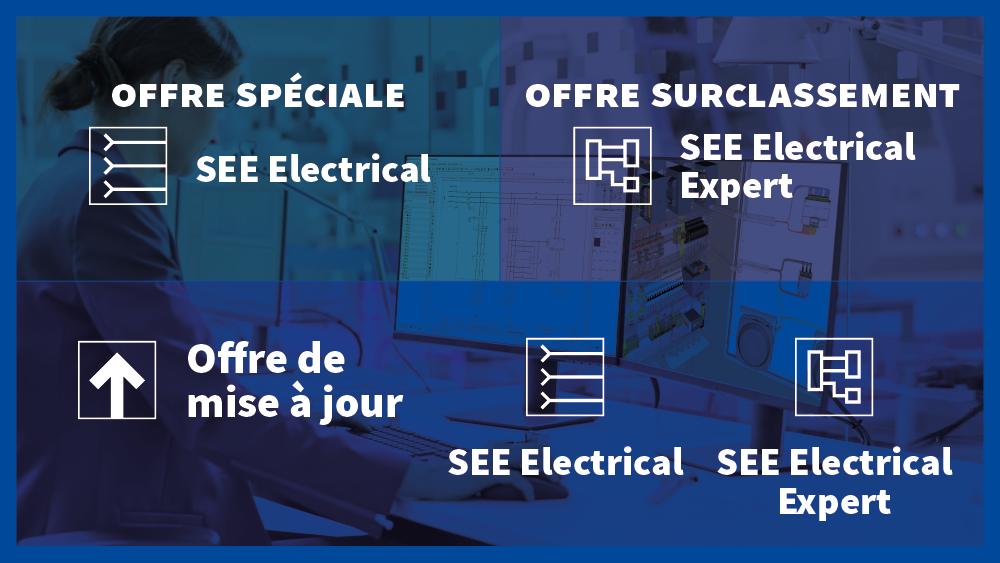 Visuel pour une offre spéciale sur les produits de la gamme SEE Electrical